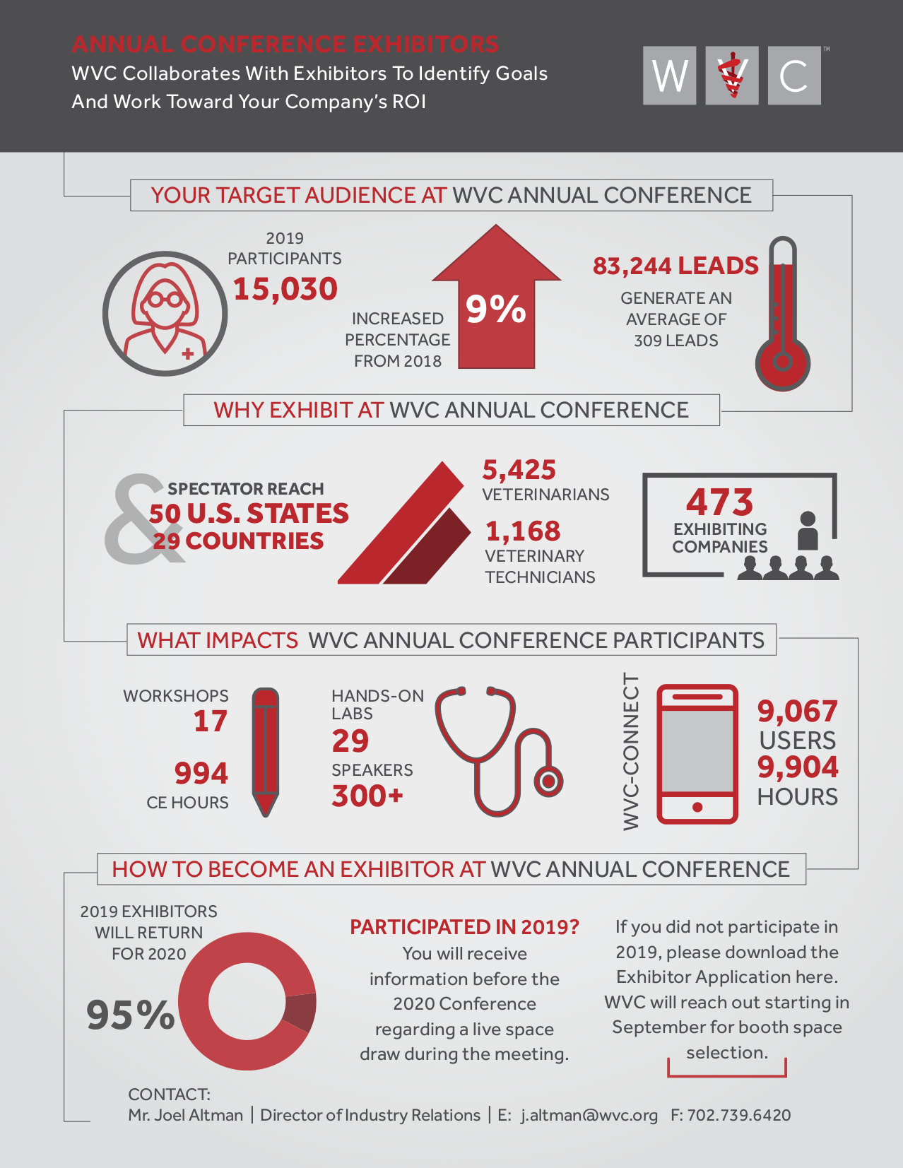 red infographic
